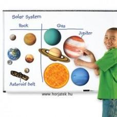 Mágneses Naprendszer